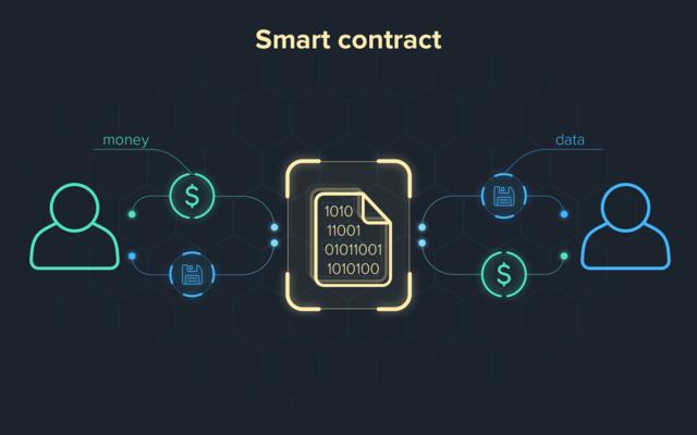 Hợp đồng thông minh Smart Contract