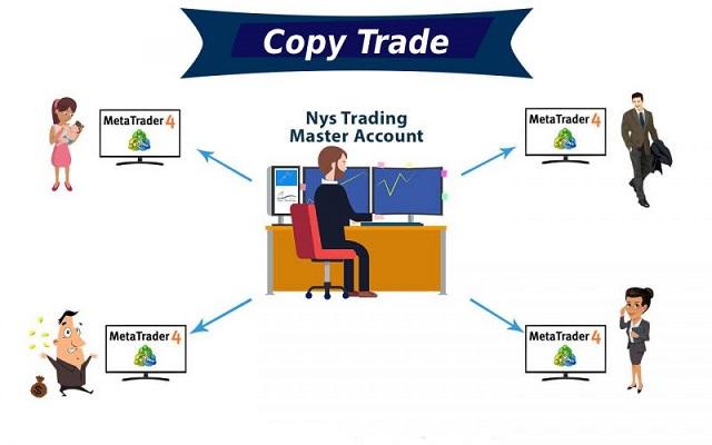 Tiện ích giao dịch copy trade cho phép trader giao dịch một cách đơn giản