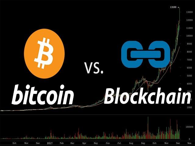 Tìm hiểu bitcoin và BlockchainTìm hiểu bitcoin và Blockchain