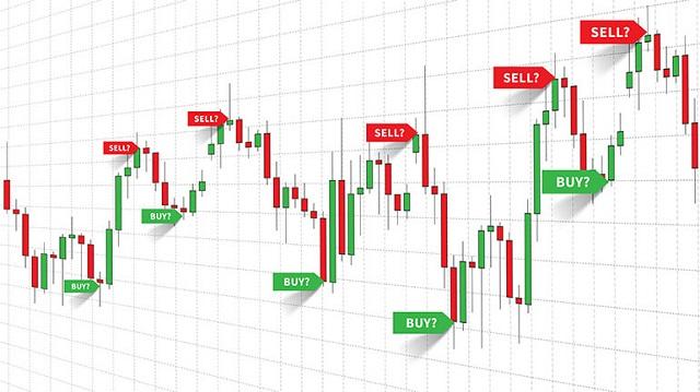 Tín hiệu giao dịch trong Forex ẩn chứa thông tin liên quan chặt chẽ đến cặp tiền tệ