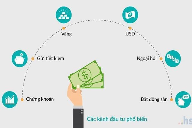 Các khoản đầu tư tài chính ngắn hạn hiệu quả