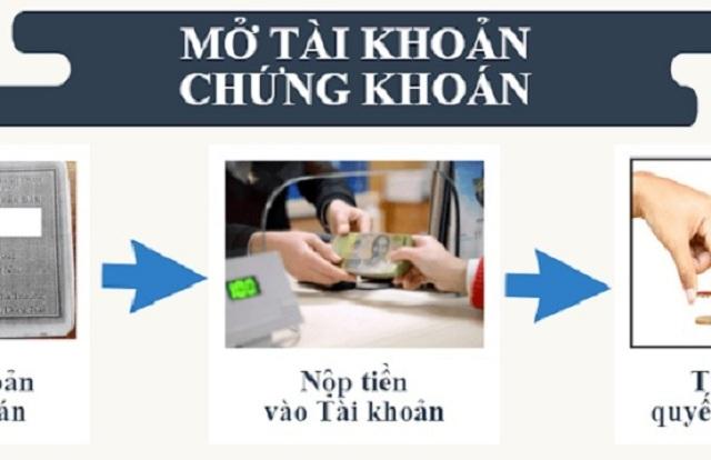 Cách mở tài khoản chứng khoán dành cho người mới bắt đầu