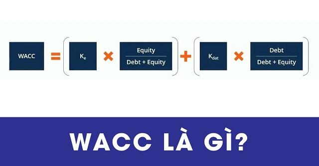 Công thức tính WACC chuẩn nhất