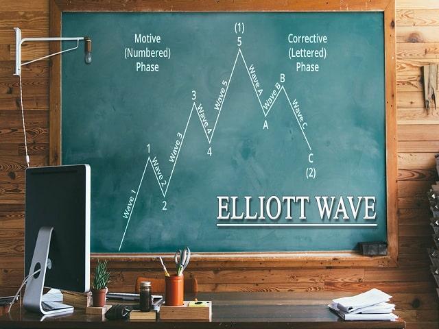 Sóng Elliott là gì? Hướng dẫn giao dịch theo sóng Elliott