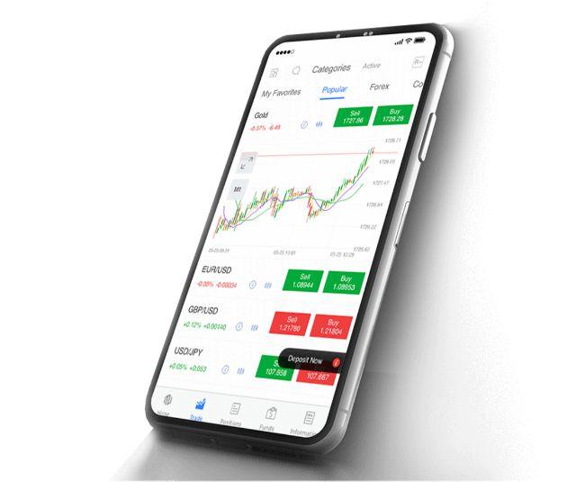 Mức phí chuyển Bitcoin trên Blockchain