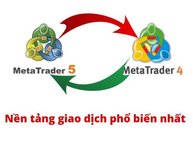 Nền tảng giao dịch phổ biến tại sàn Fxtm