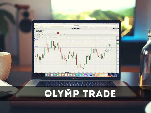 Sàn OlympTrade là gì? Có uy tín không & Cách đăng ký tài khoản