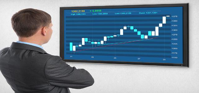 Đối với các trader thì phân tích cơ bản luôn là phần quan trọng