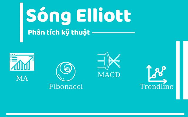 Sóng Elliott (EWT) được áp dụng trong phân tích kỹ thuật thị trường chứng khoán