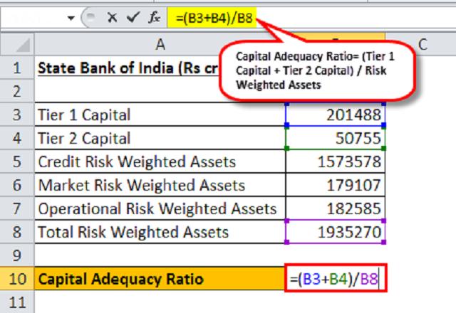 Công thức tính hệ số CAR của ngân hàng Ấn Độ