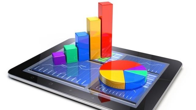Hãy phân tích kỹ thị trường