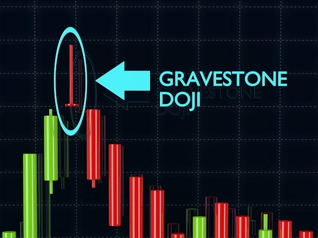 Nến Doji bia mộ xuất hiện tại vị trí đỉnh của một xu hướng tăng giá
