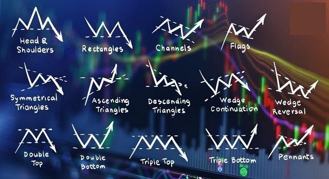 10+ các mô hình giá phổ biến nhất định phải biết trong Forex