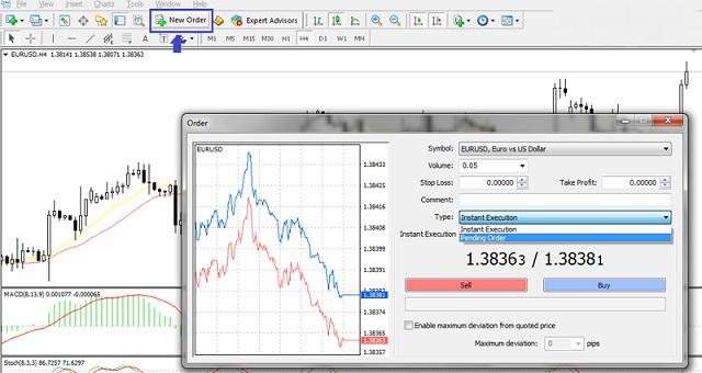 Cách đặt lệnh chờ Sell / Buy limit trên MT4
