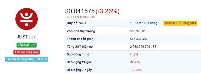 Giá JST coin thời điểm trung tuần tháng 7 năm 2011