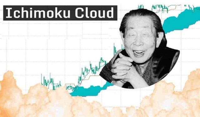 Goichi Hosoda và cộng sự đã sáng tạo ra đám mây Ichimoku