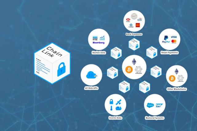Nền tảng ChainLink cung cấp dịch vụ lấy dữ liệu từ các nguồn ngoài chuỗi