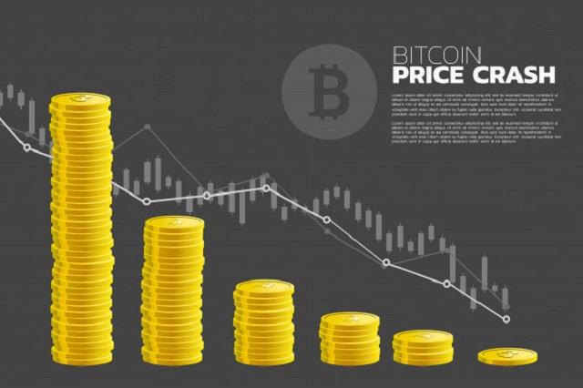 Price cho biết giá của một hoặc nhiều loại tiền điện tử theo thời gian thực