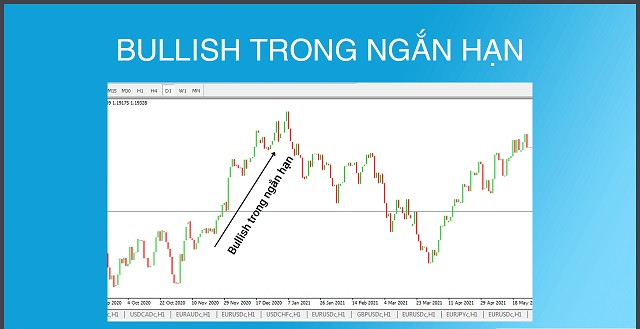 Bullish ngắn hạn là thị trường đang có giá tăng trong khoảng thời gian ngắn
