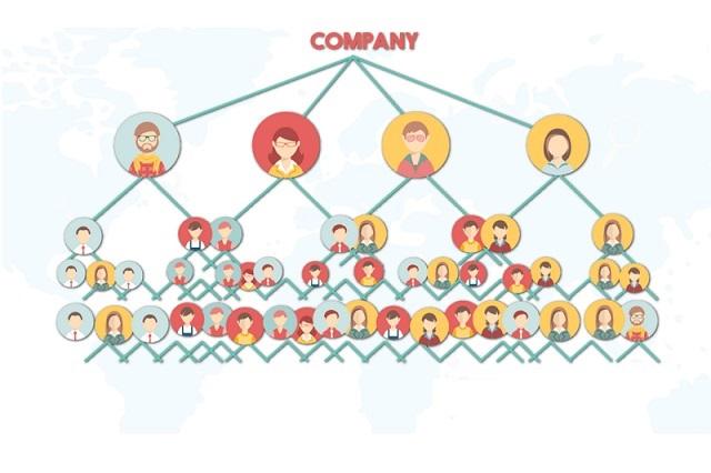 Đa cấp là gì? Đa cấp là một thuật ngữ nói về một kênh phân phối hàng hoá theo hình tam giác có nhiều nhánh và cấp bậc khác nhau