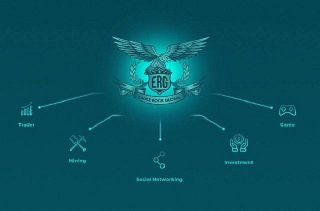 Cách hoạt động của công ty Eaglerockglobal