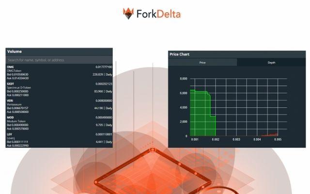 Bảo mật trên sàn giao dịch FolkDelta bằng việc sử dụng 2 hoặc nhiều tài khoản ví Ethereum