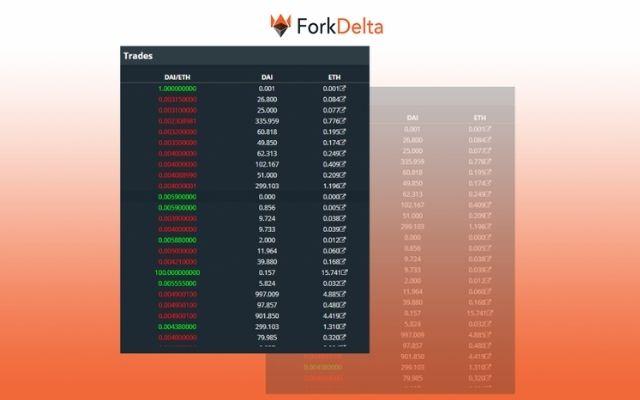 Phí giao dịch, nạp và rút tiền dành cho người dùng tại sàn FolkDelta hiện nay